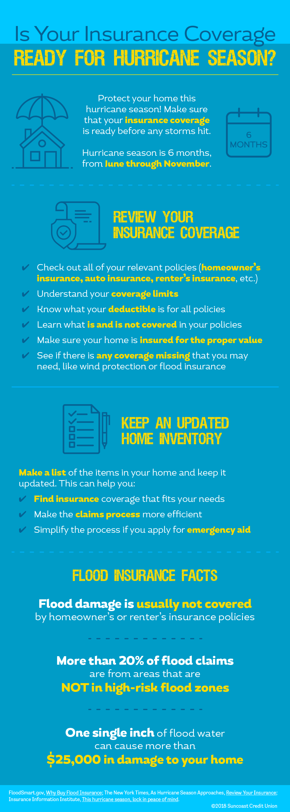 Is your home insurance ready for hurricane season – Infographic