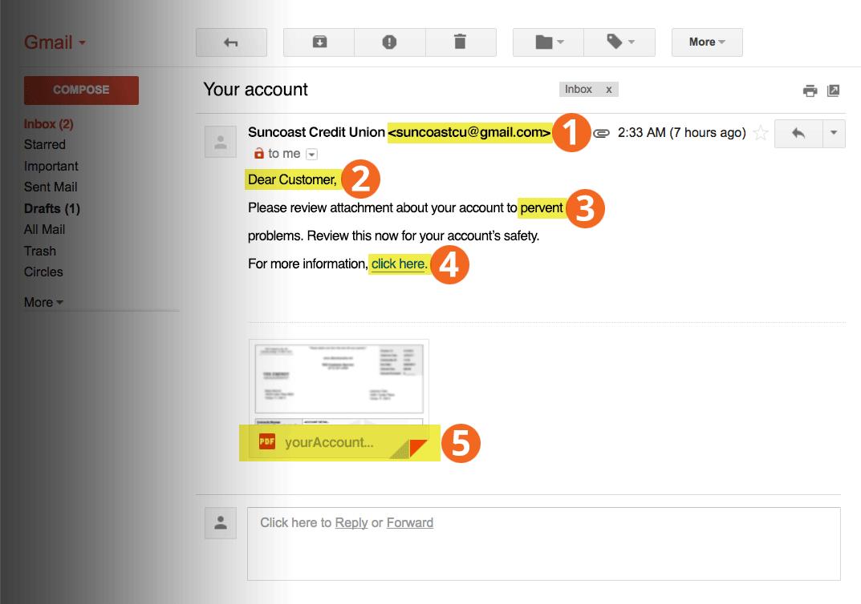 Ejemplo de phising por email