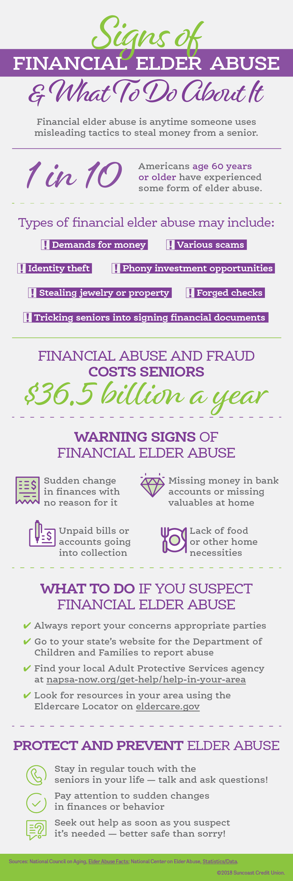 Infographic: Signs of financial elder abuse and what to do about it