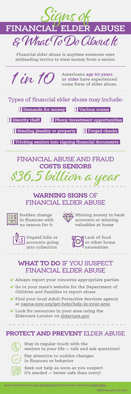 Infografía: Signos de abuso financiero a personas mayores y qué hacer al respecto