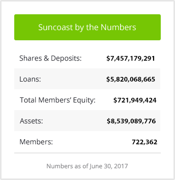 Suncoast's numbers as of June 2017