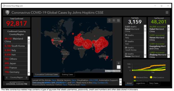Fraude relacionado con el coronavirus